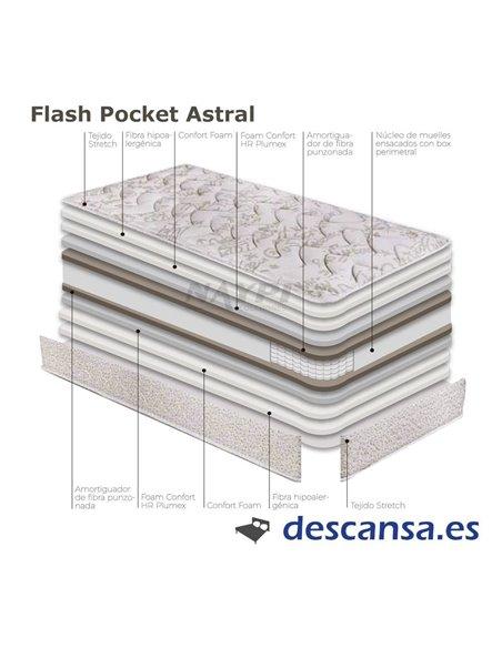 Flash Pocket ASTRAL Mattress